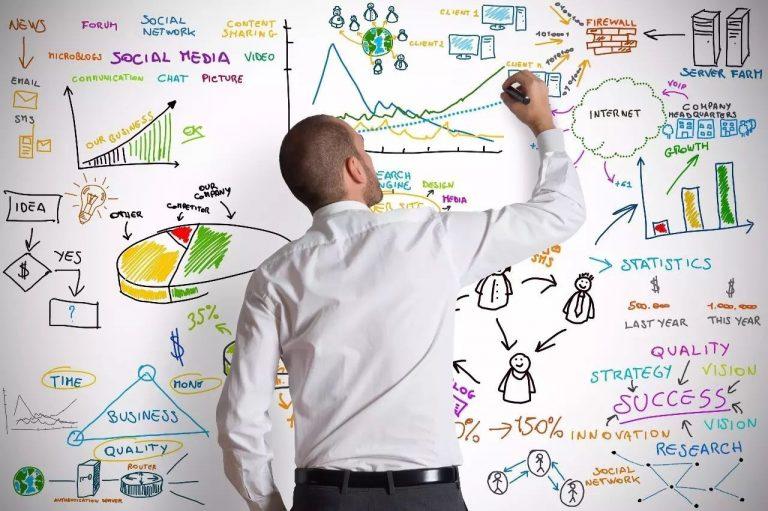 合同管理系统有什么作用?